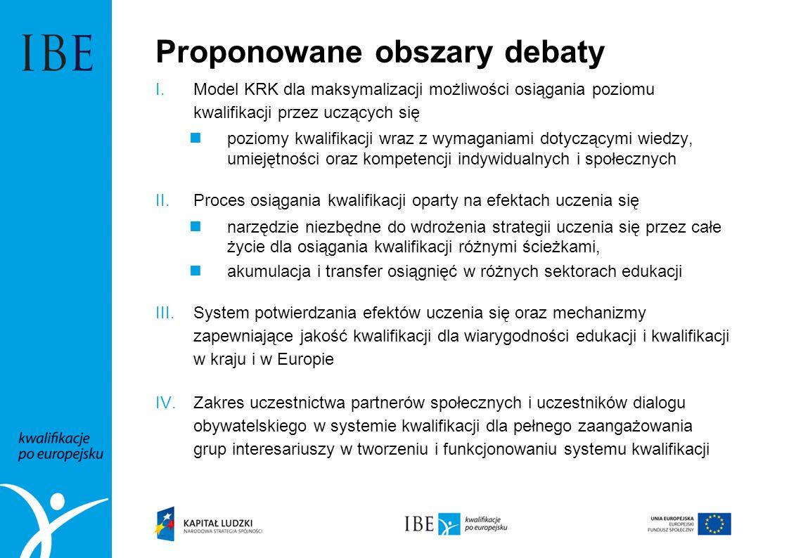 Proponowane obszary debaty