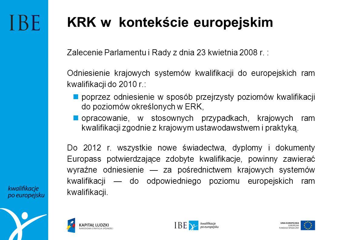 KRK w kontekście europejskim