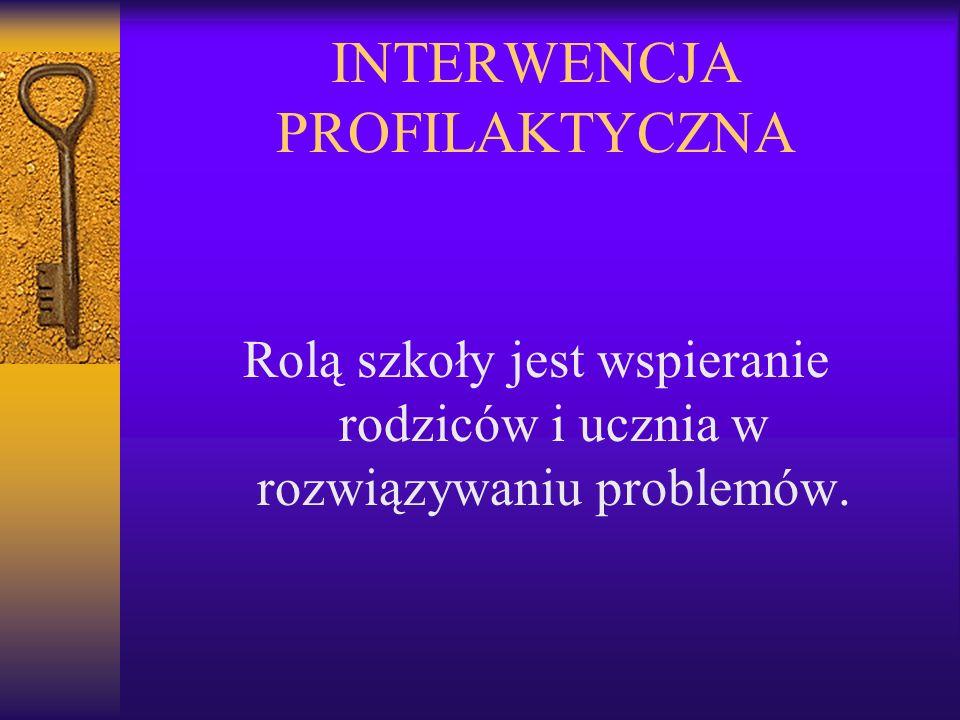 INTERWENCJA PROFILAKTYCZNA