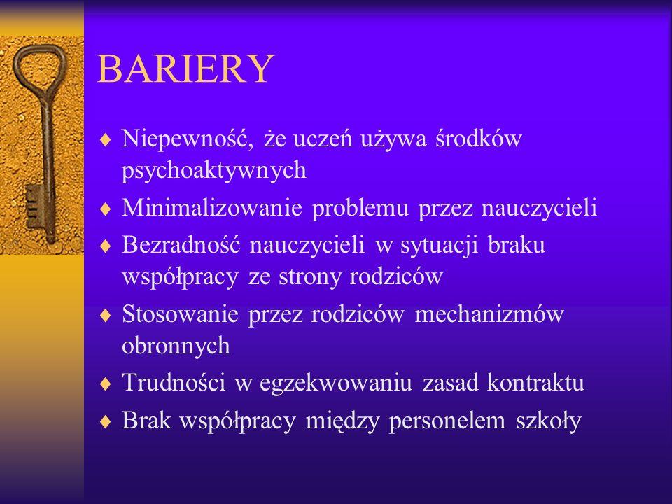 BARIERY Niepewność, że uczeń używa środków psychoaktywnych