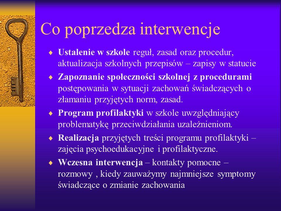 Co poprzedza interwencje