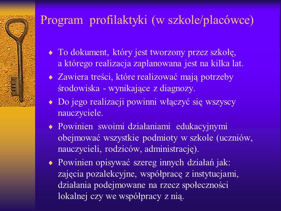 Program profilaktyki (w szkole/placówce)
