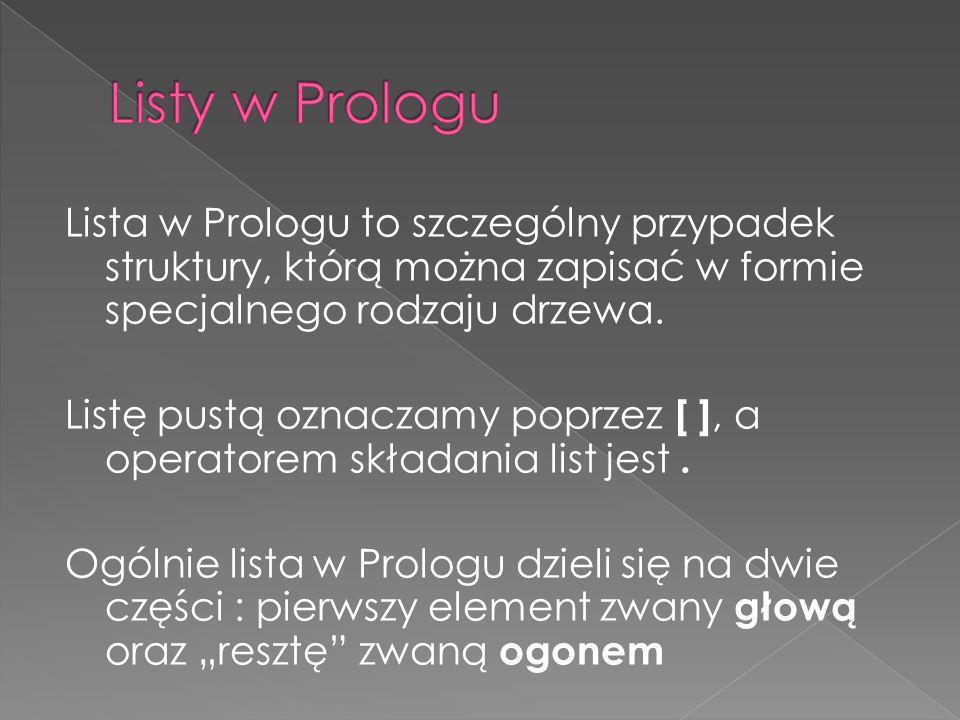 Listy w Prologu