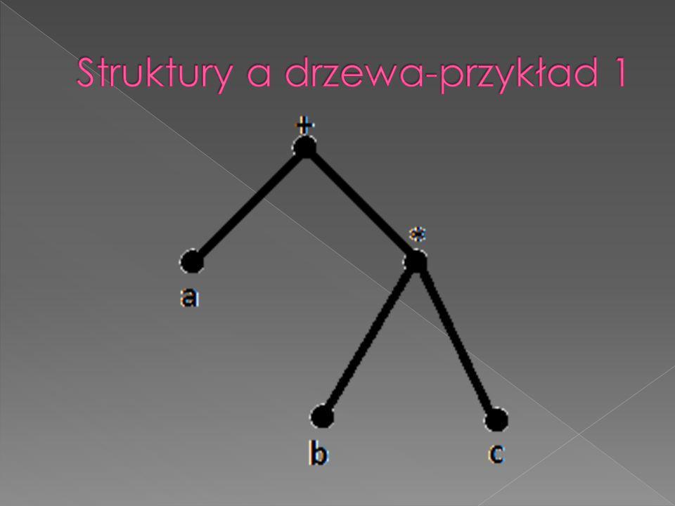 Struktury a drzewa-przykład 1