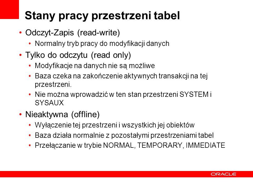 Stany pracy przestrzeni tabel