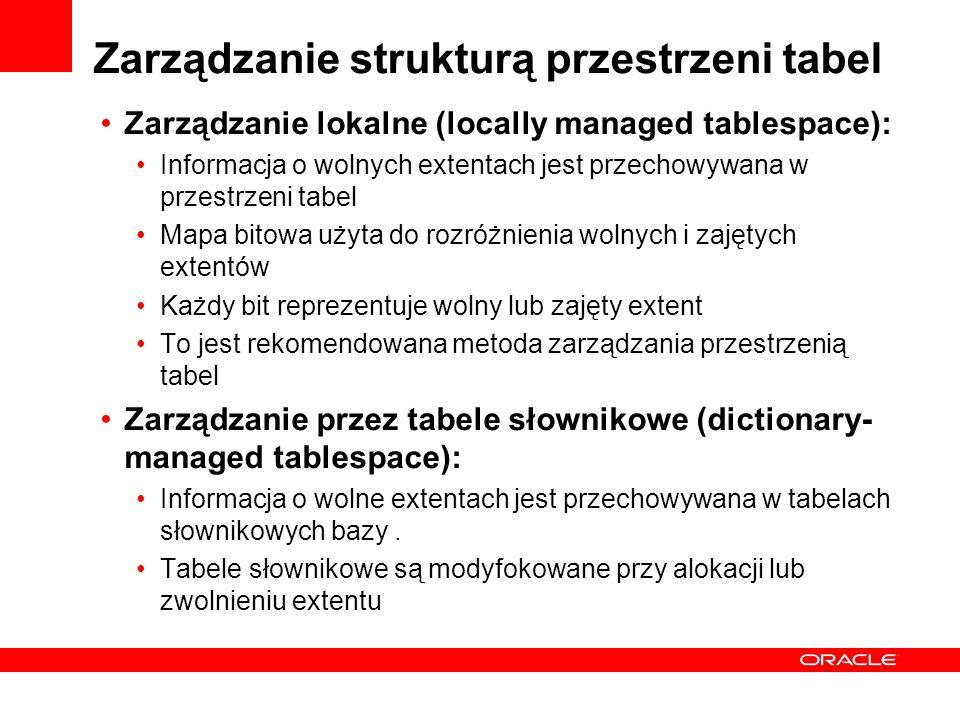 Zarządzanie strukturą przestrzeni tabel