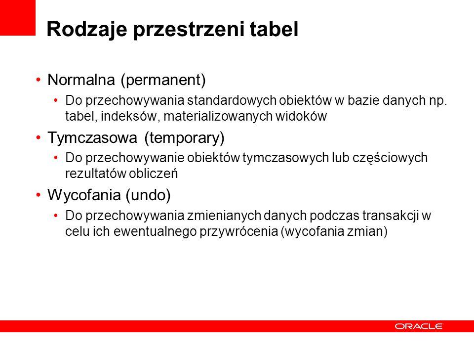 Rodzaje przestrzeni tabel