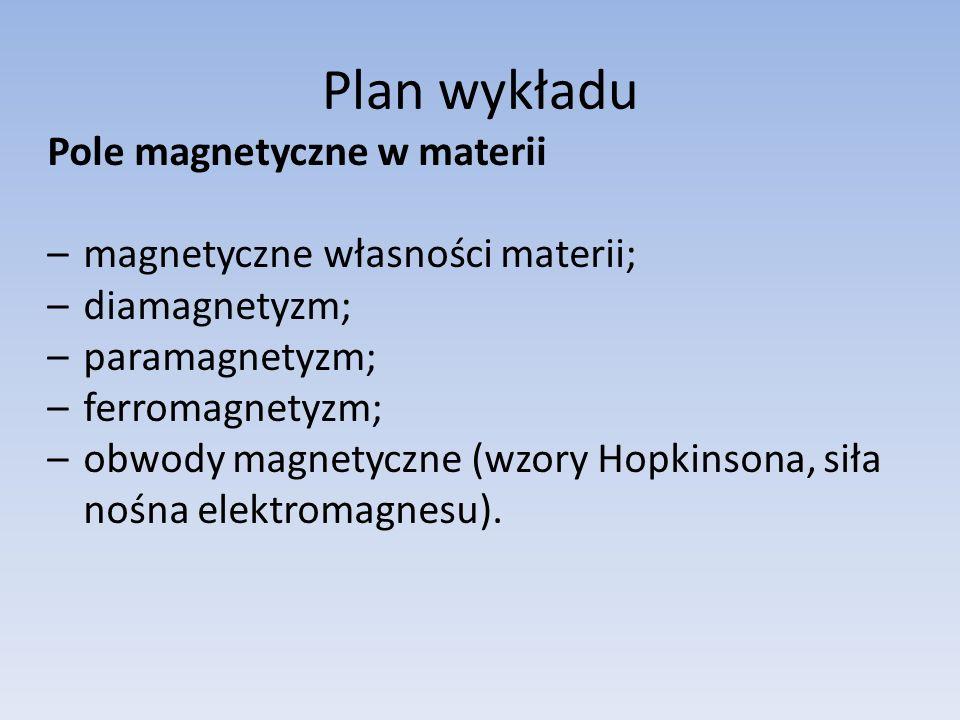 Plan wykładu Pole magnetyczne w materii magnetyczne własności materii;