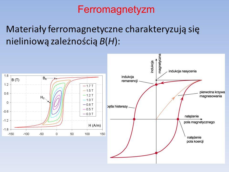 Ferromagnetyzm Materiały ferromagnetyczne charakteryzują się nieliniową zależnością B(H):