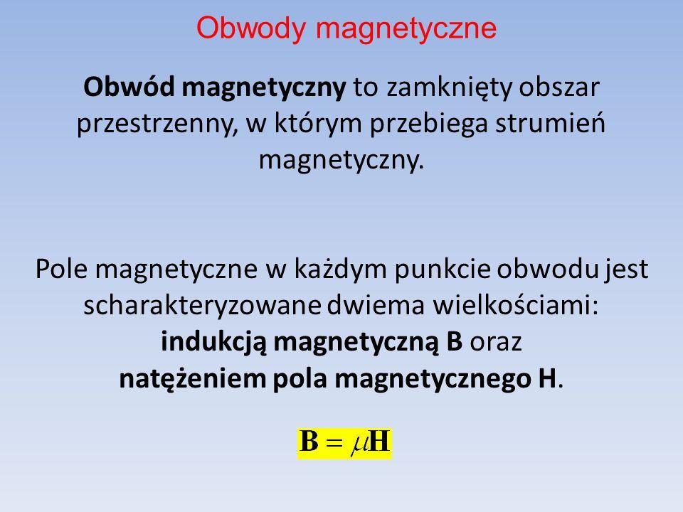 Obwody magnetyczne
