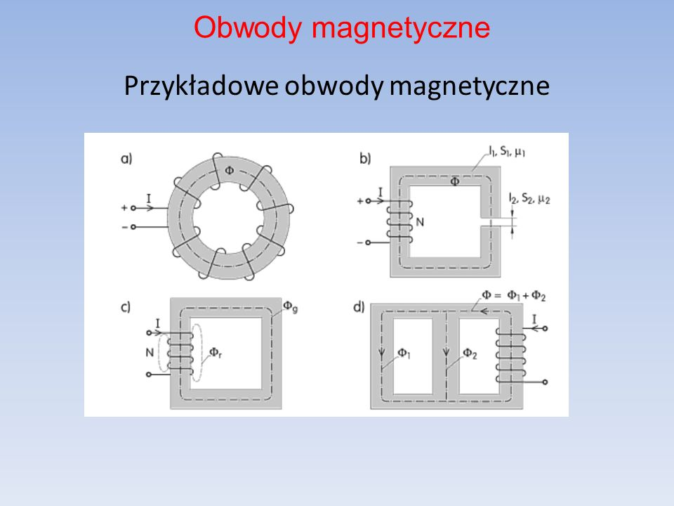 Przykładowe obwody magnetyczne