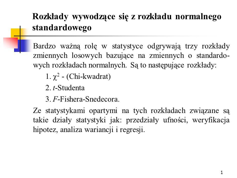 Rozkłady wywodzące się z rozkładu normalnego standardowego