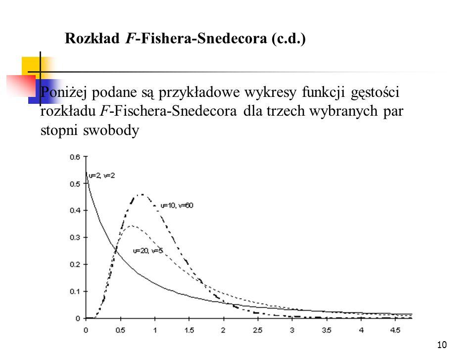 Rozkład F-Fishera-Snedecora (c.d.)