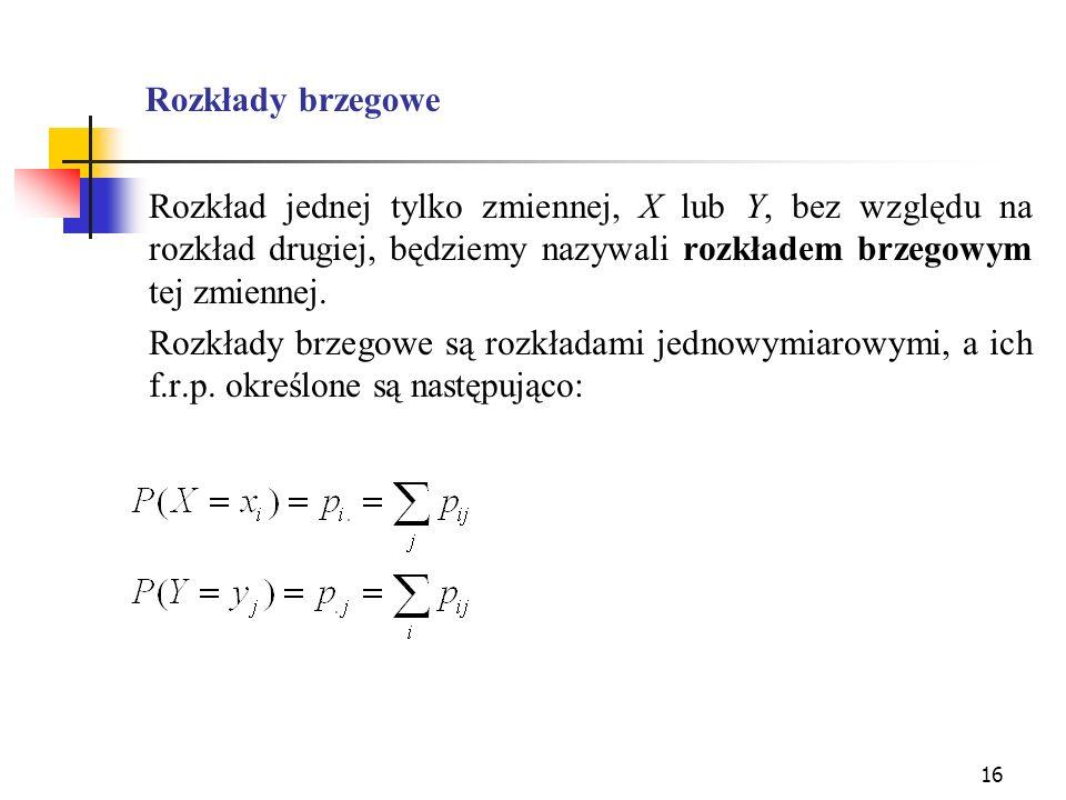 Rozkłady brzegowe Rozkład jednej tylko zmiennej, X lub Y, bez względu na rozkład drugiej, będziemy nazywali rozkładem brzegowym tej zmiennej.