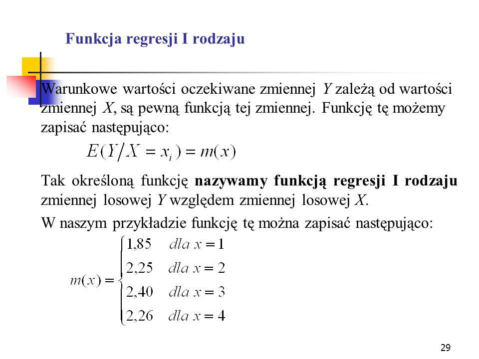 Funkcja regresji I rodzaju