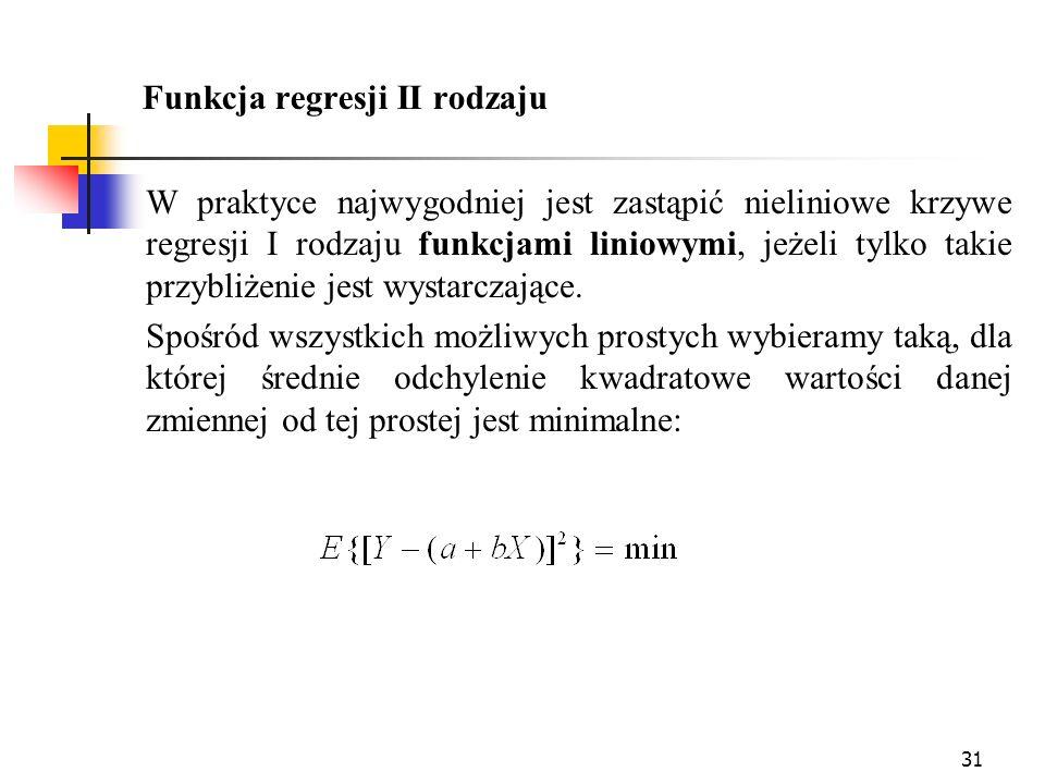 Funkcja regresji II rodzaju