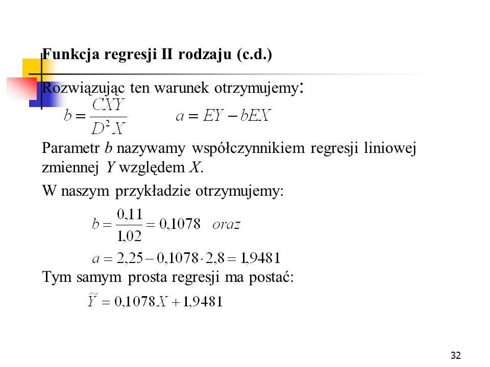 Funkcja regresji II rodzaju (c.d.)