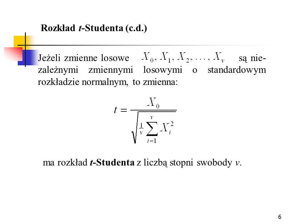 Rozkład t-Studenta (c.d.)