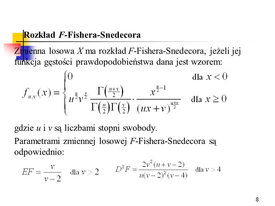 Rozkład F-Fishera-Snedecora