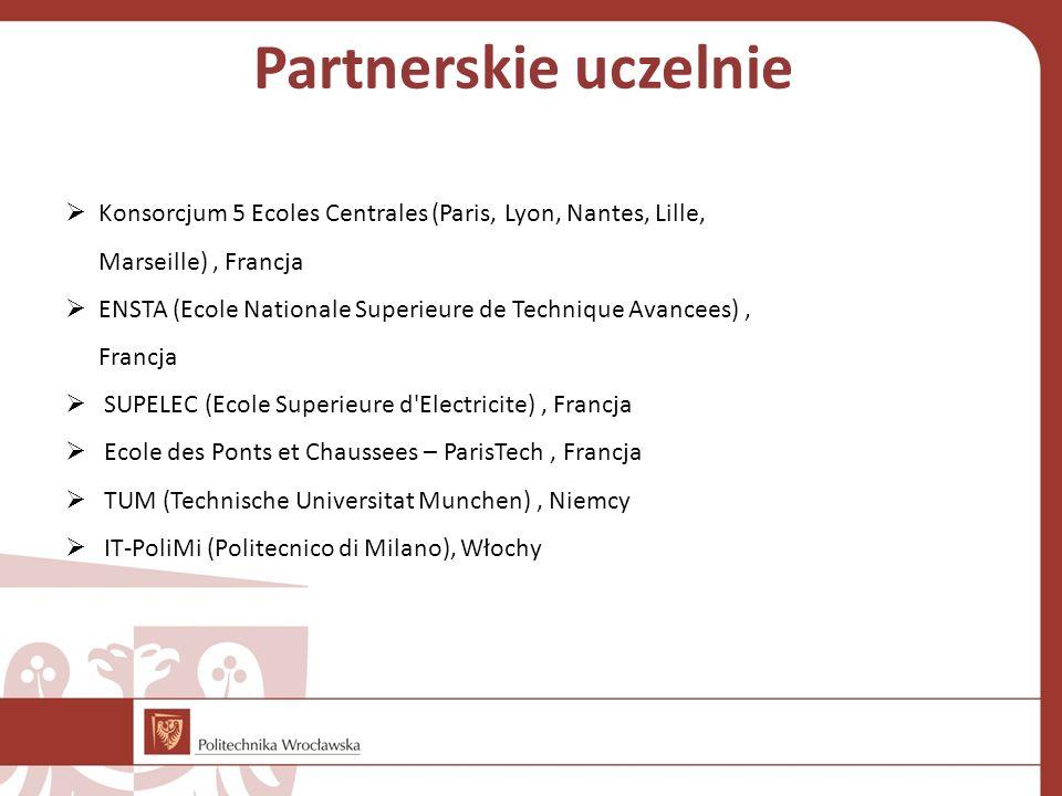 Partnerskie uczelnie Konsorcjum 5 Ecoles Centrales (Paris, Lyon, Nantes, Lille, Marseille) , Francja.