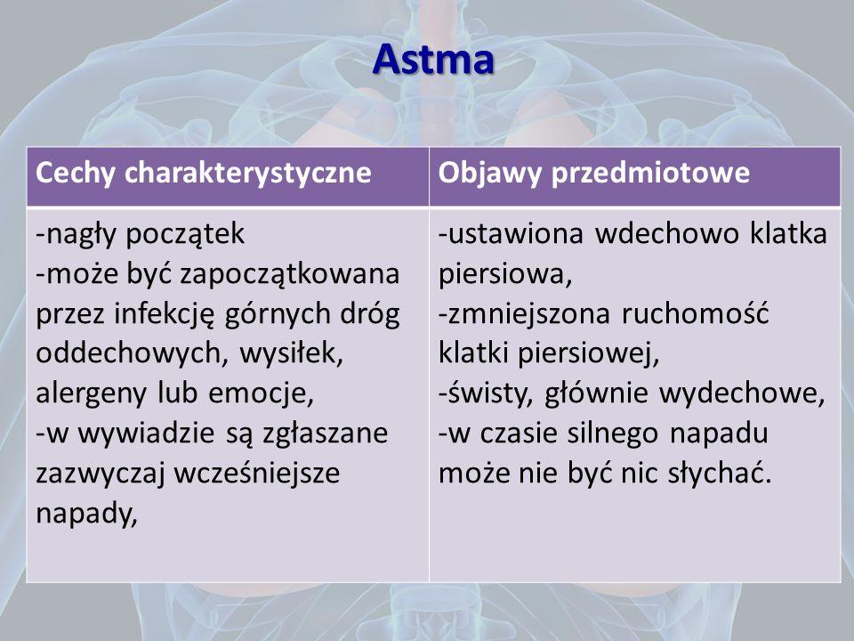 Astma Cechy charakterystyczne Objawy przedmiotowe nagły początek