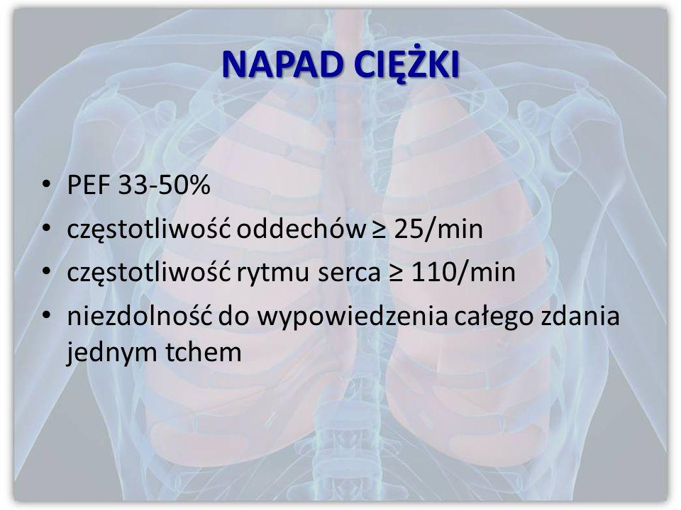 NAPAD CIĘŻKI PEF 33-50% częstotliwość oddechów ≥ 25/min
