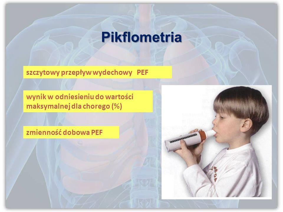 Pikflometria szczytowy przepływ wydechowy PEF