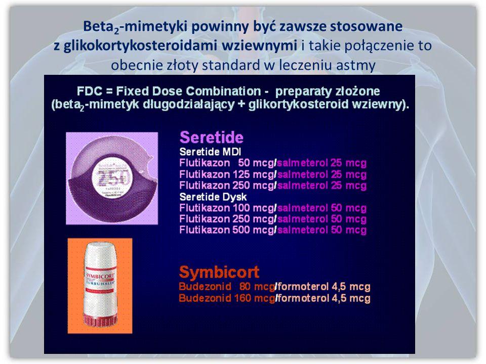 Beta2-mimetyki powinny być zawsze stosowane z glikokortykosteroidami wziewnymi i takie połączenie to obecnie złoty standard w leczeniu astmy