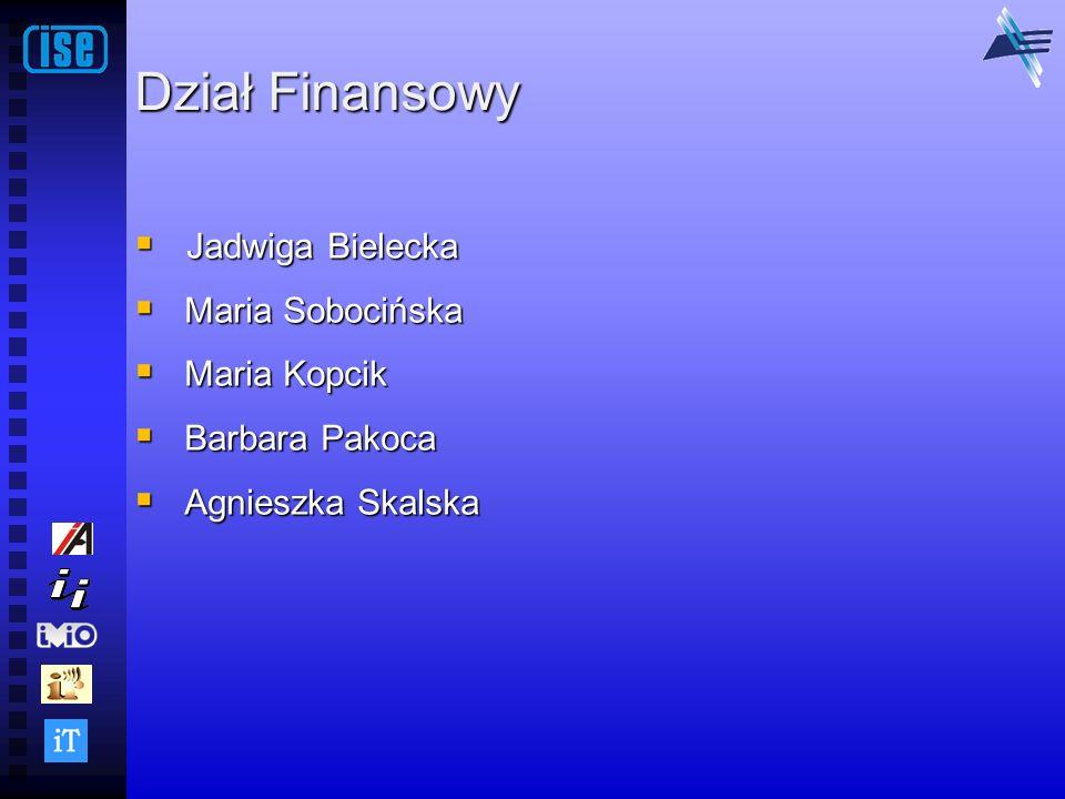 Dział Finansowy Jadwiga Bielecka Maria Sobocińska Maria Kopcik