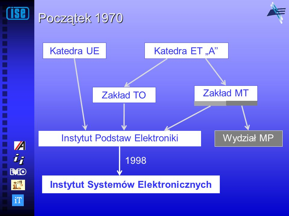 Instytut Systemów Elektronicznych