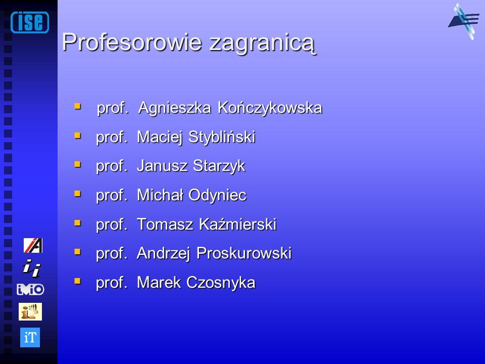 Profesorowie zagranicą