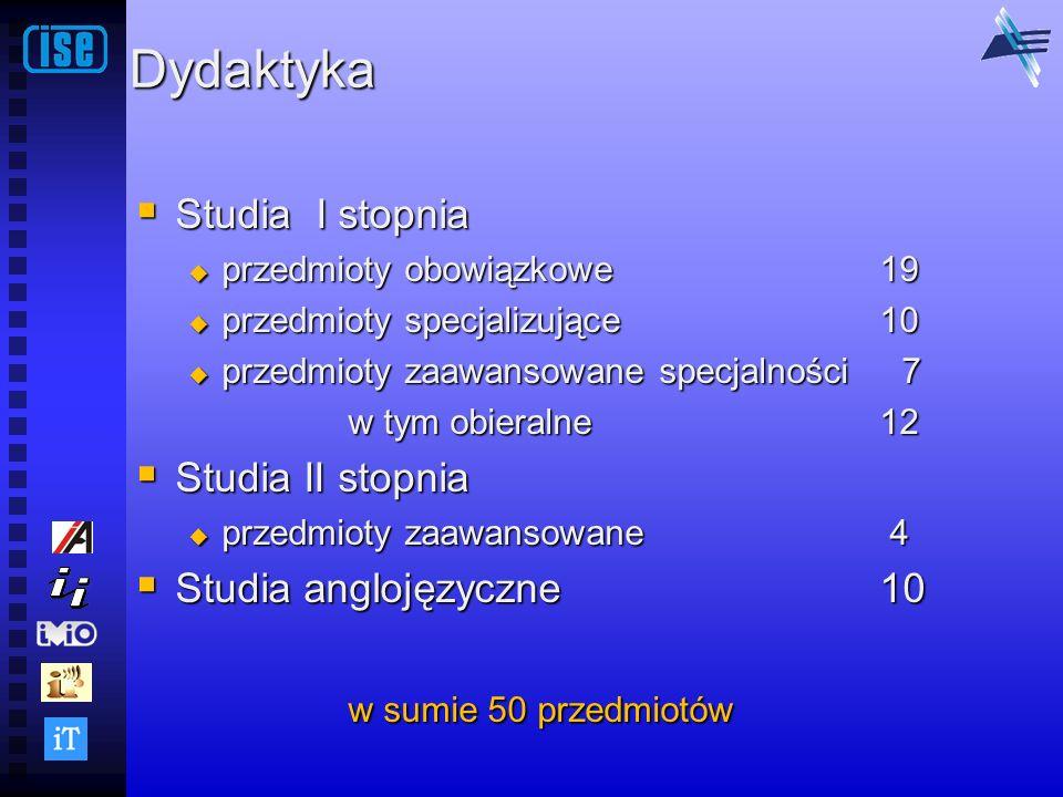 Dydaktyka Studia I stopnia Studia II stopnia Studia anglojęzyczne 10