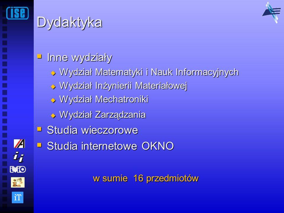 Dydaktyka Inne wydziały Studia wieczorowe Studia internetowe OKNO