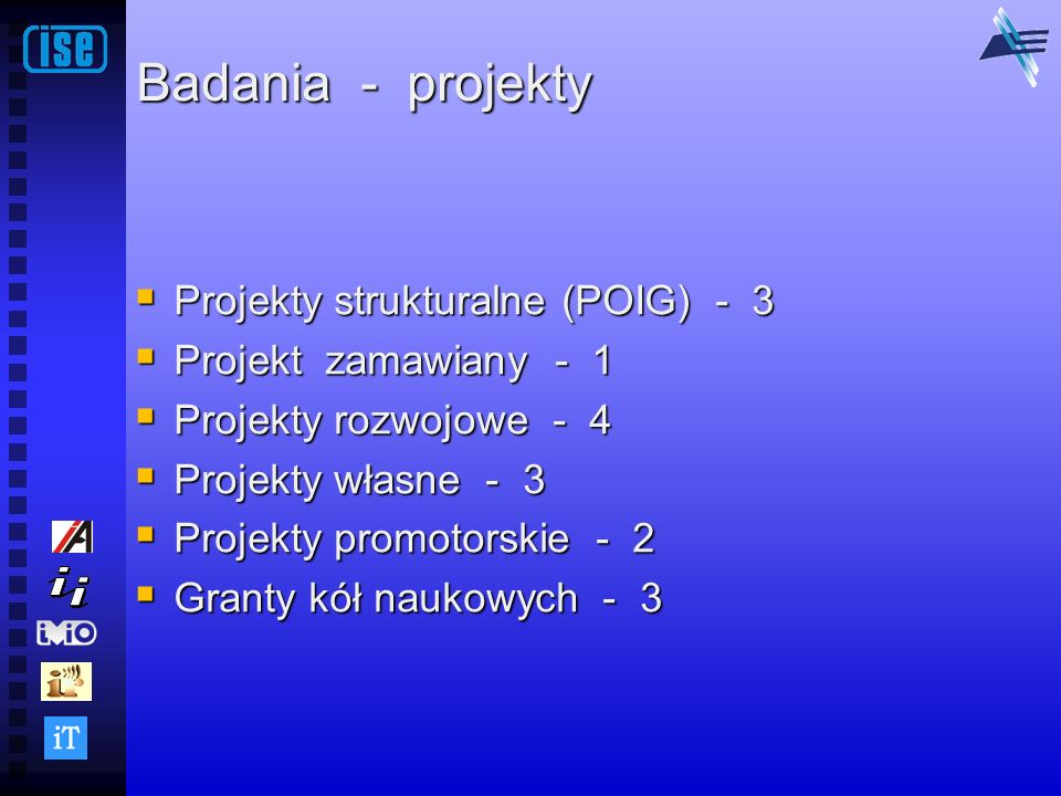 Badania - projekty Projekty strukturalne (POIG) - 3