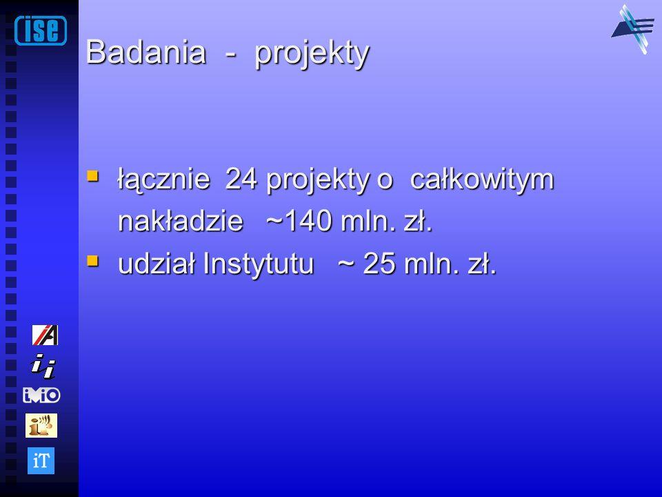 Badania - projekty łącznie 24 projekty o całkowitym