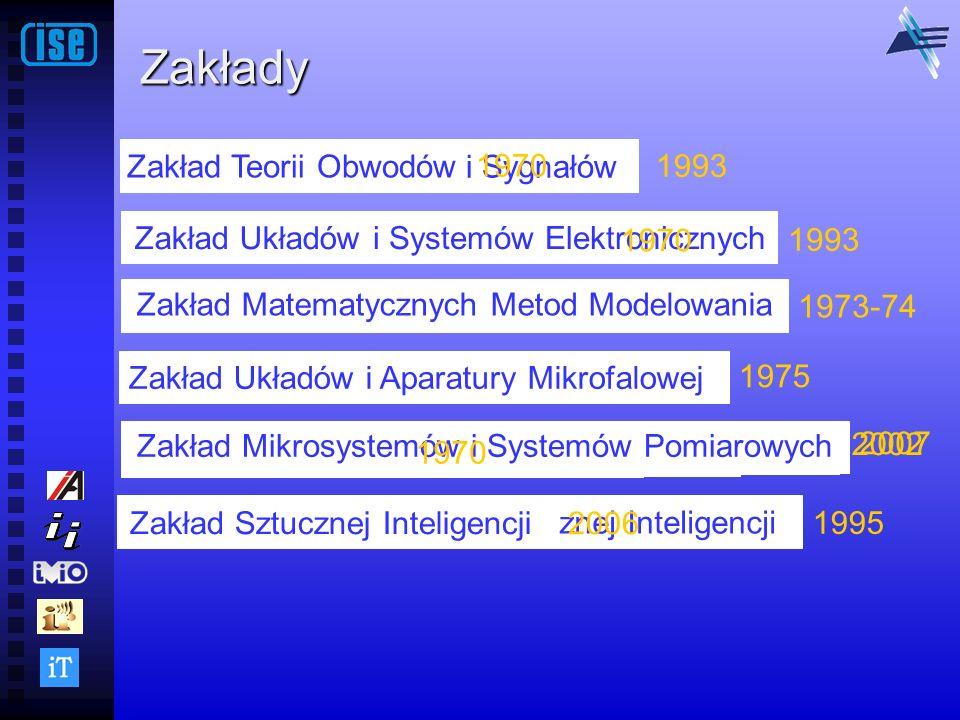 Zakłady Zakład Teorii Obwodów i Sygnałów 1970 1993