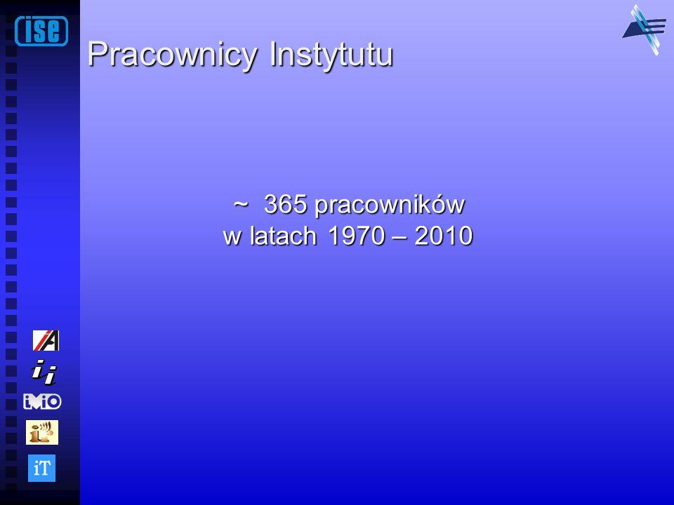 Pracownicy Instytutu ~ 365 pracowników w latach 1970 – 2010