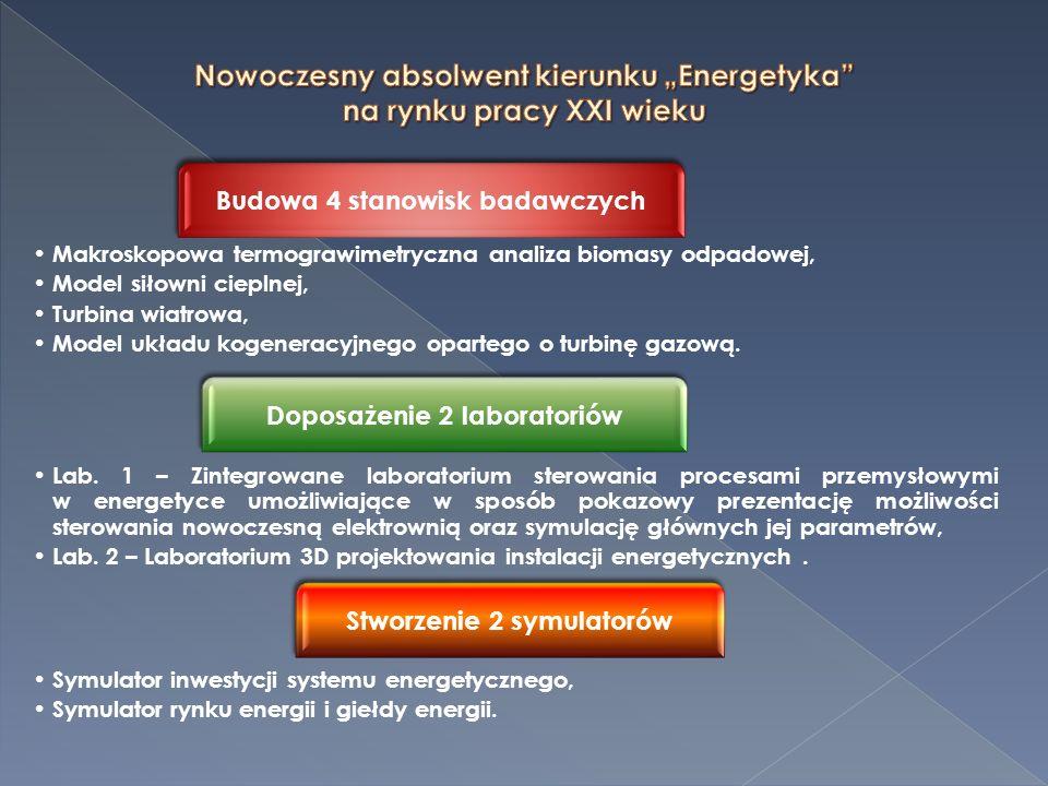 """Nowoczesny absolwent kierunku """"Energetyka na rynku pracy XXI wieku"""