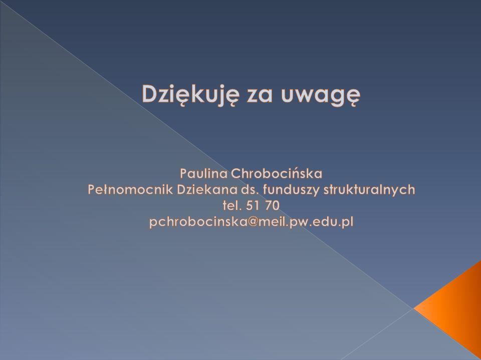 Dziękuję za uwagę Paulina Chrobocińska Pełnomocnik Dziekana ds