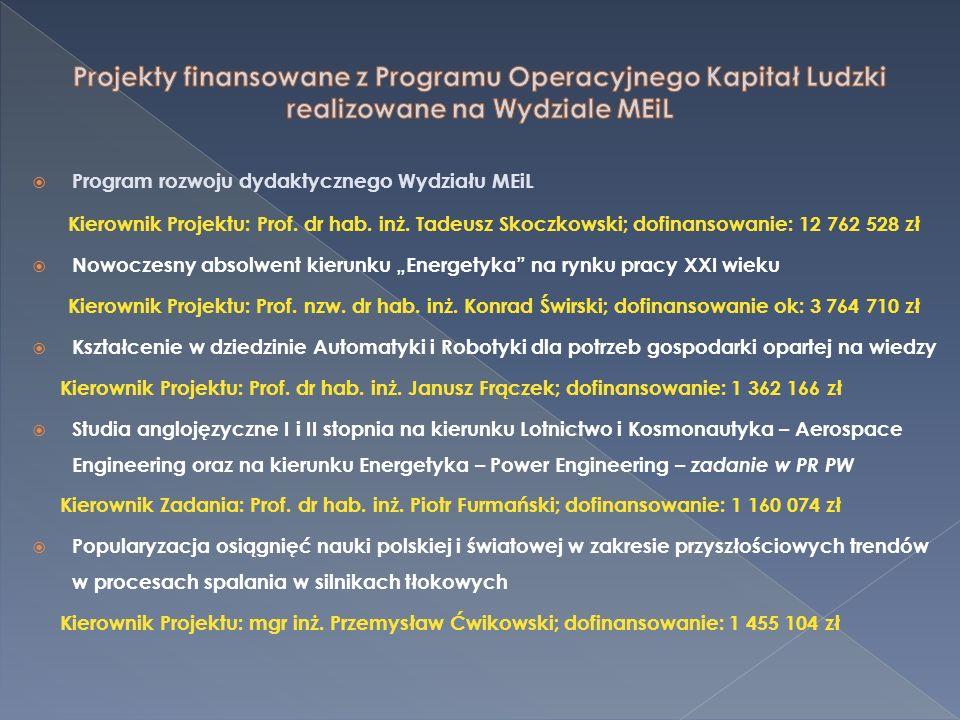 Projekty finansowane z Programu Operacyjnego Kapitał Ludzki realizowane na Wydziale MEiL