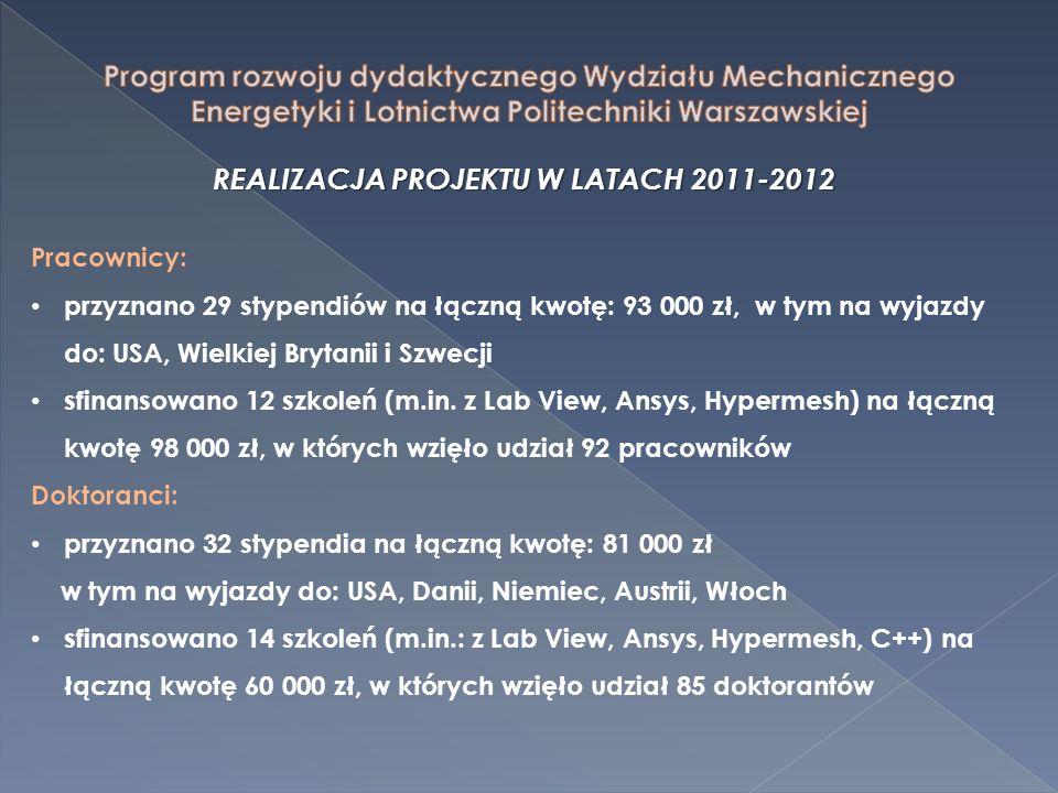 REALIZACJA PROJEKTU W LATACH 2011-2012