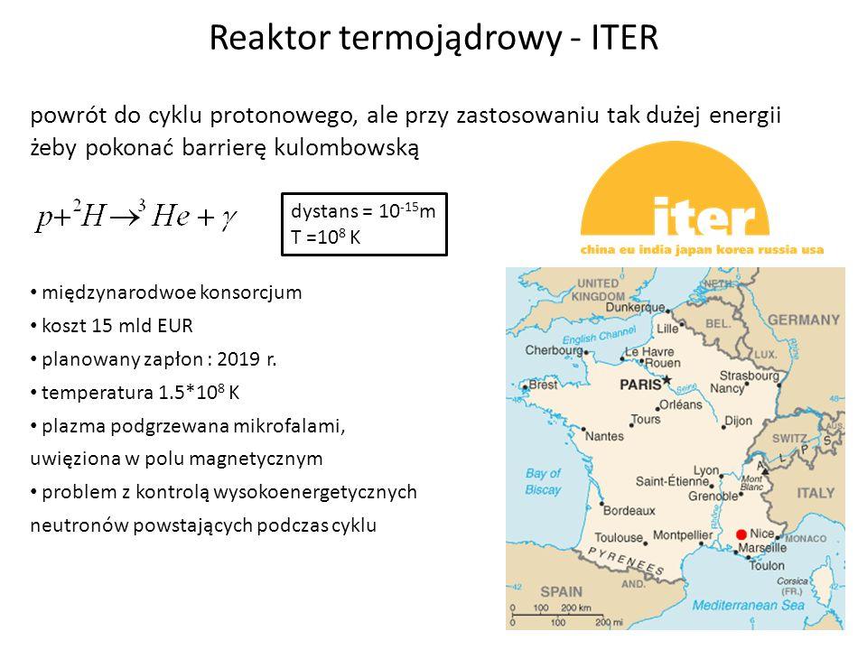 Reaktor termojądrowy - ITER