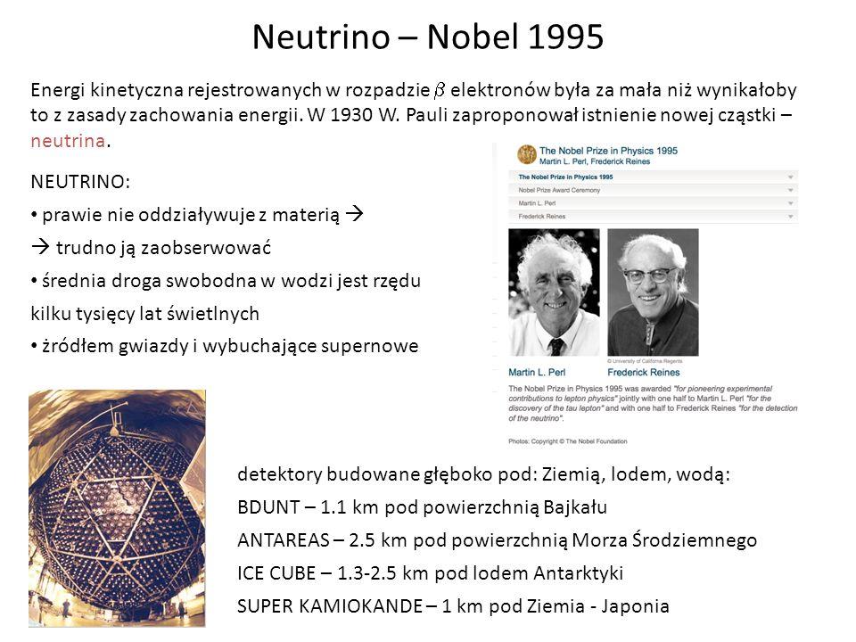 Neutrino – Nobel 1995