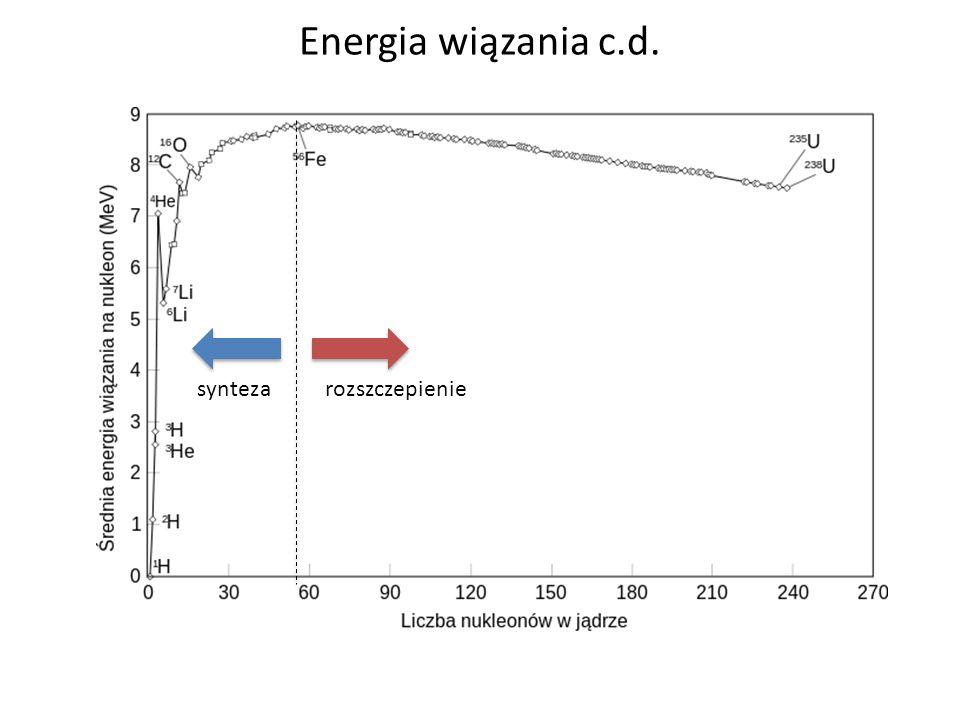 Energia wiązania c.d. synteza rozszczepienie