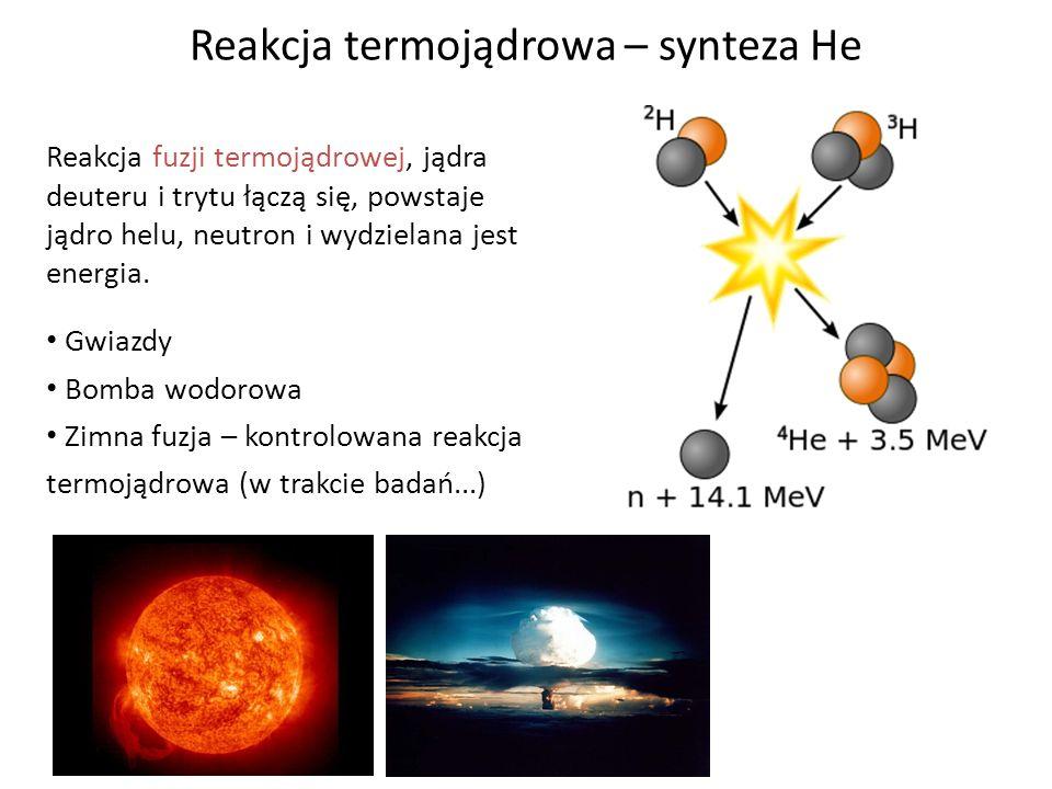 Reakcja termojądrowa – synteza He