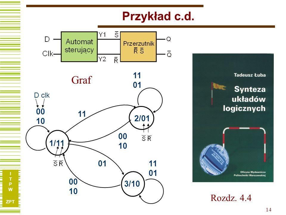 Przykład c.d. 01 00 10 1/11 2/01 3/10 11 D clk Graf Rozdz. 4.4