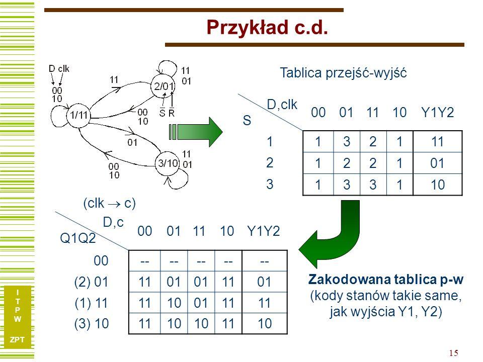 Zakodowana tablica p-w