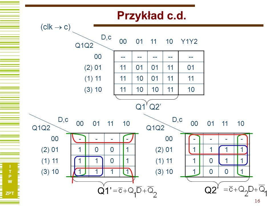 Przykład c.d. Q1' Q2' (clk  c) Q1' Q2' D,c Q1Q2 00 01 11 10 Y1Y2 --
