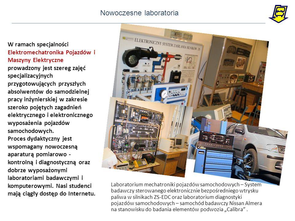 Nowoczesne laboratoria