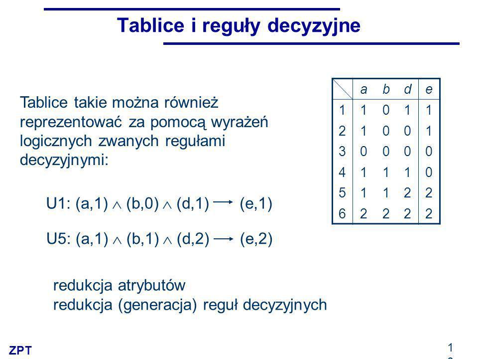 Tablice i reguły decyzyjne
